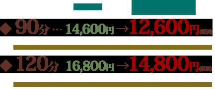 90分12600円 120分14800円