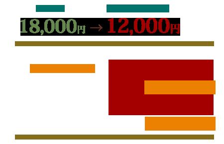 基本料金18000円 次回ご予約制早割12000円 とくとく回数券 11000円×3=33000円、10500円×5=52500円